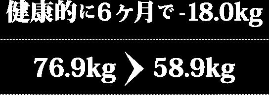 健康的に6ヶ月で-18.0kg