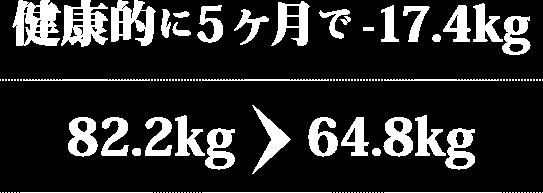健康的に5ヶ月で-17.2kg