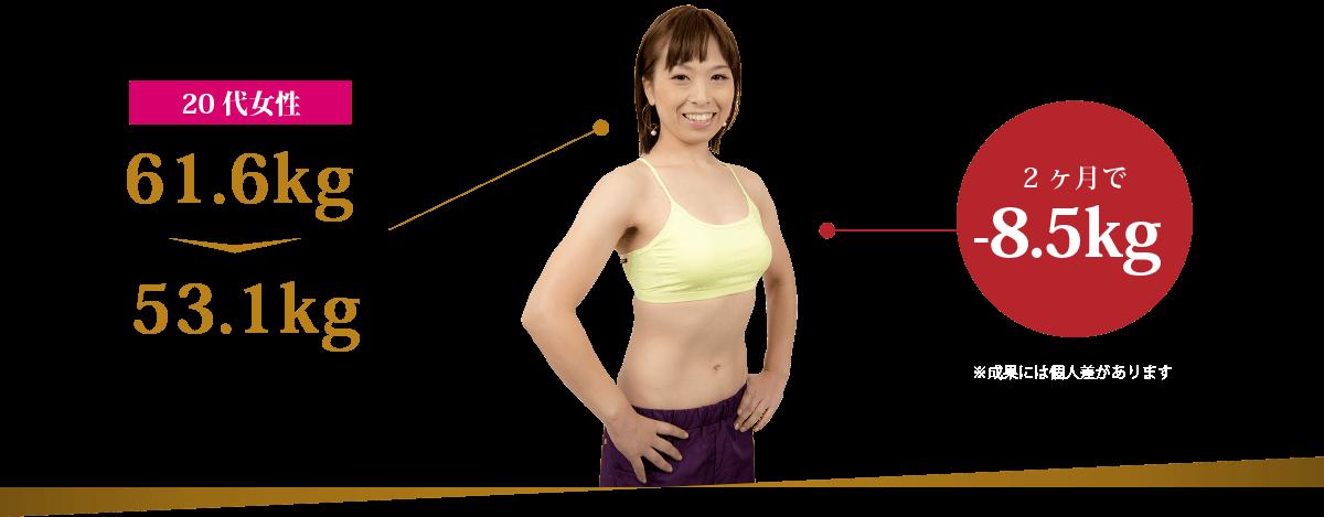 20代女性 61.6kg→53.1kg 2ヶ月で-8.5kg