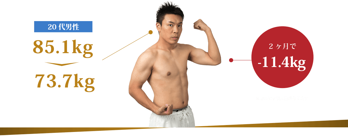 20代男性 85.1kg→73.7kg 2ヶ月で-11.4kg