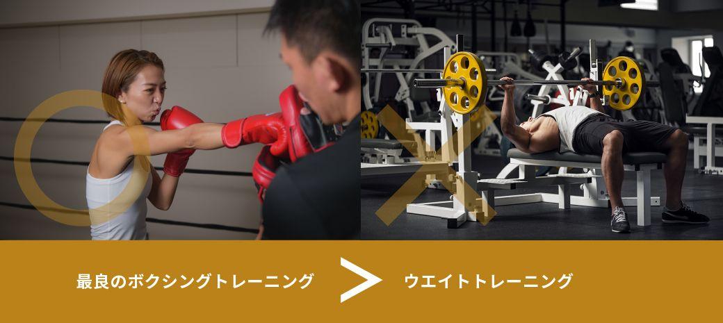 最良のボクシングトレーニング > ウエイトトレーニング