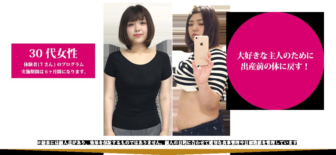 30代女性 82.2kg→68.6kg 3ヶ月で-13.2kg