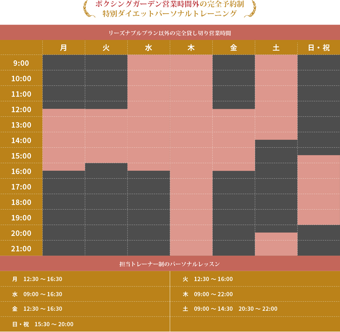 BOXPRIME二俣川店:営業時間